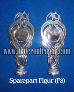 Jual Sparepart Bahan Piala Trophy Murah – Figur F8